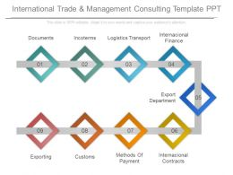 Ppt International Trade And Management Consulting Template Ppt