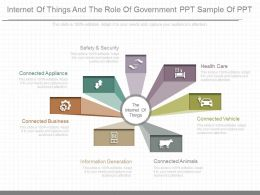 Ppt Internet Of Things And The Role Of Government Ppt Sample Of Ppt