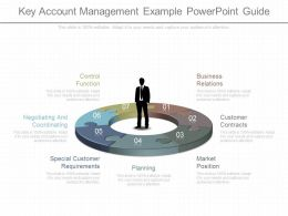 Ppt Key Account Management Example Powerpoint Guide