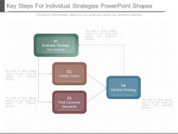 Ppt Key Steps For Individual Strategies Powerpoint Shapes