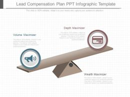 Ppt Lead Compensation Plan Ppt Infographic Template