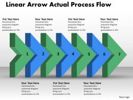 PPT linear arrow actual process flow charts Business PowerPoint Templates 7 stages