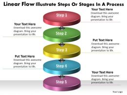 PPT linear flow illustrate steps or power point stage process Business PowerPoint Templates 5 stages