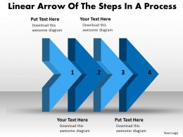 PPT linear flow of the steps process Business PowerPoint Templates 4 stages