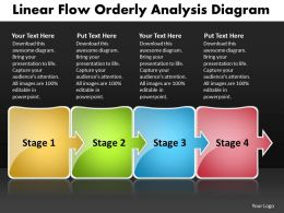 ppt_linear_flow_orderly_analysis_network_diagram_powerpoint_template_business_templates_4_stages_Slide01