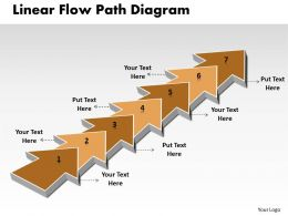 PPT linear flow path ishikawa diagram powerpoint template Business Templates 7 stages