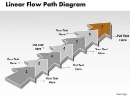 ppt_linear_flow_path_ishikawa_diagram_powerpoint_template_business_templates_7_stages_Slide08