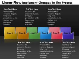 PPT linear flow powerpoint theme implement changes to process Business Templates 6 stages