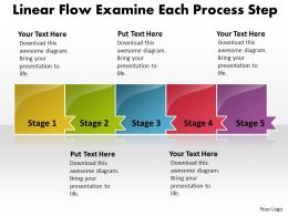 PPT linear flow process charts examine each step Business PowerPoint Templates 5 stages