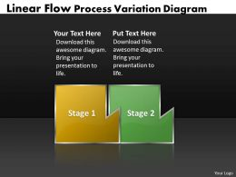 PPT linear flow process variation diagram powerpoint free Business Templates 2 stages