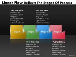 PPT linear flow reflects the state diagram of process Business PowerPoint Templates 4 stages