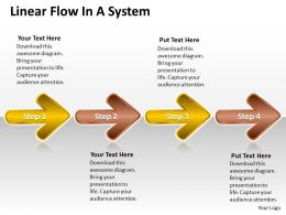 PPT linear flow system Business PowerPoint Templates 4 stages
