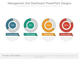 Ppt Management And Dashboard Powerpoint Designs