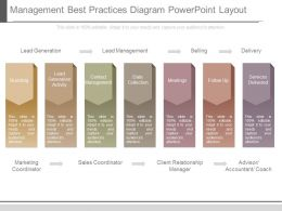 Ppt Management Best Practices Diagram Powerpoint Layout