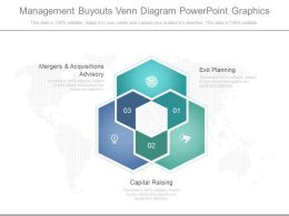 Ppt Management Buyouts Venn Diagram Powerpoint Graphics