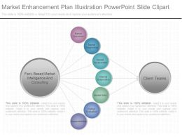 Ppt Market Enhancement Plan Illustration Powerpoint Slide Clipart
