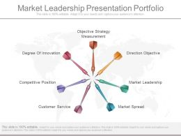 Ppt Market Leadership Presentation Portfolio