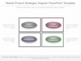 Ppt Market Product Strategies Diagram Powerpoint Templates