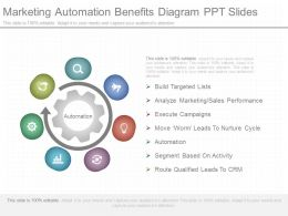Ppt Marketing Automation Benefits Diagram Ppt Slides