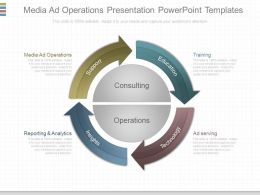 Ppt Media Ad Operations Presentation Powerpoint Templates