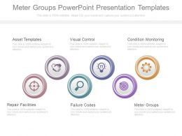 Ppt Meter Groups Powerpoint Presentation Templates