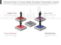 Ppt Michael Porter 5 Forces Model Template Presentation Design