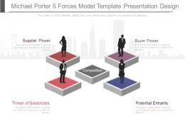 Ppt Michael Porter 5 Forces Model Template Presentation Design