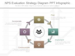 Ppt Nps Evaluation Strategy Diagram Ppt Infographic