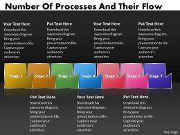 PPT number of processes and their flow powerpoint template Business Templates 7 stages