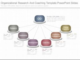 Ppt Organizational Research And Coaching Template Powerpoint Slides