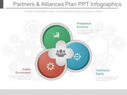 Ppt Partners And Alliances Plan Ppt Infographics