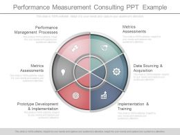 Ppt Performance Measurement Consulting Ppt  Example