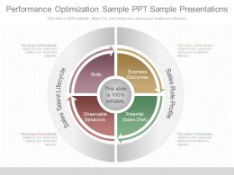 Ppt Performance Optimization Sample Ppt Sample Presentations