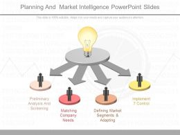 Ppt Planning And Market Intelligence Powerpoint Slides