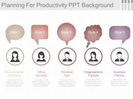 Ppt Planning For Productivity Ppt Background