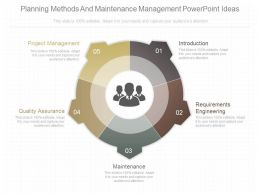Ppt Planning Methods And Maintenance Management Powerpoint Ideas