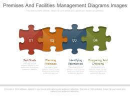 Ppt Premises And Facilities Management Diagrams Images