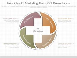 Ppt Principles Of Marketing Buzz Ppt Presentation