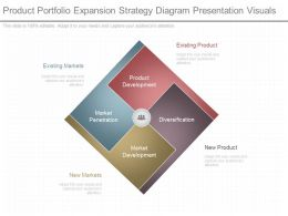 Ppt Product Portfolio Expansion Strategy Diagram Presentation Visuals