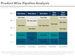 ppt Product Wise Pipeline Analysis Powerpoint Slides