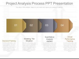 Ppt Project Analysis Process Ppt Presentation