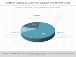 Ppt Reactive Strategies Business Template Powerpoint Slides