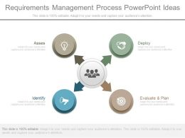 Ppt Requirements Management Process Powerpoint Ideas