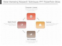 Ppt Retail Marketing Research Techniques Ppt Powerpoint Show