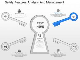 ppt Safety Features Analysis And Management Powerpoint Template