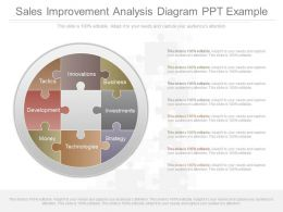 Ppt Sales Improvement Analysis Diagram Ppt Example