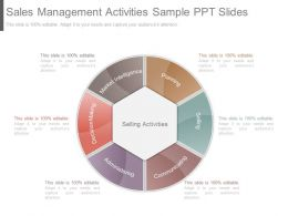 Ppt Sales Management Activities Sample Ppt Slides