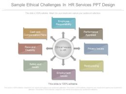 Ppt Sample Ethical Challenges In Hr Services Ppt Design