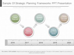 Ppt Sample Of Strategic Planning Frameworks Ppt Presentation