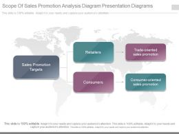 Ppt Scope Of Sales Promotion Analysis Diagram Presentation Diagrams